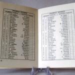 Detalle almanaque Caja Postal